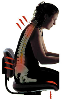 Poor posture can have a dramatic effect on your health and body
